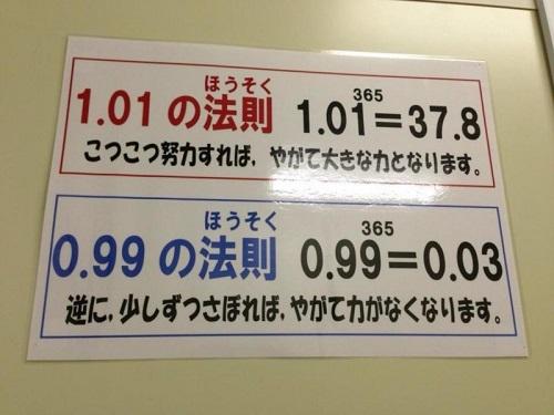 1.01の法則_R1