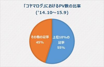 PV_glaf5